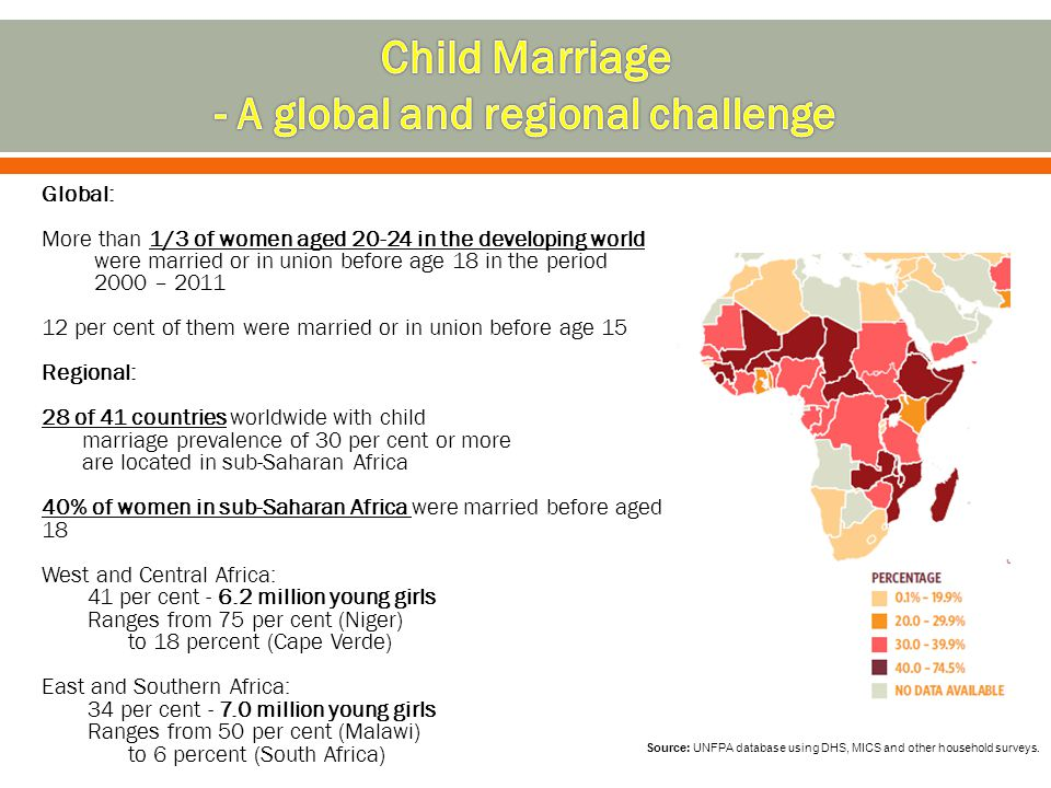Child Marriage - A global and regional challenge