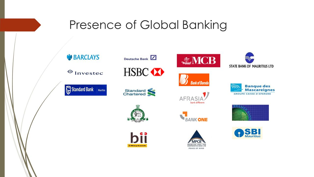 Presence of Global Banking