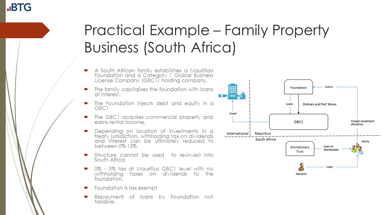Practical Example – Family Property Business (South Africa)