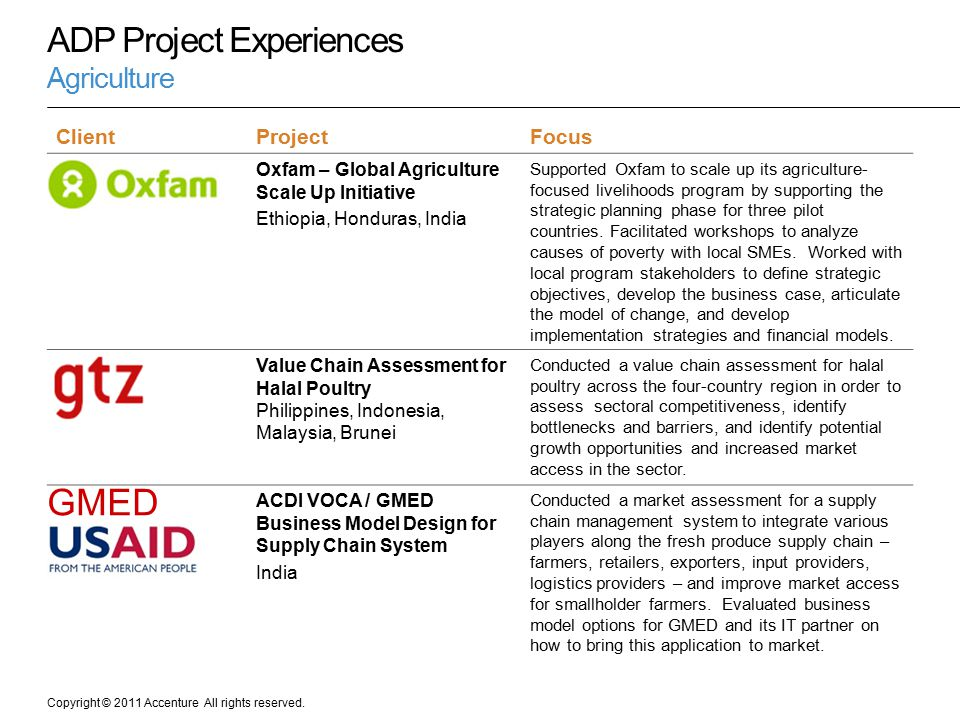 ADP Project Experiences Agriculture