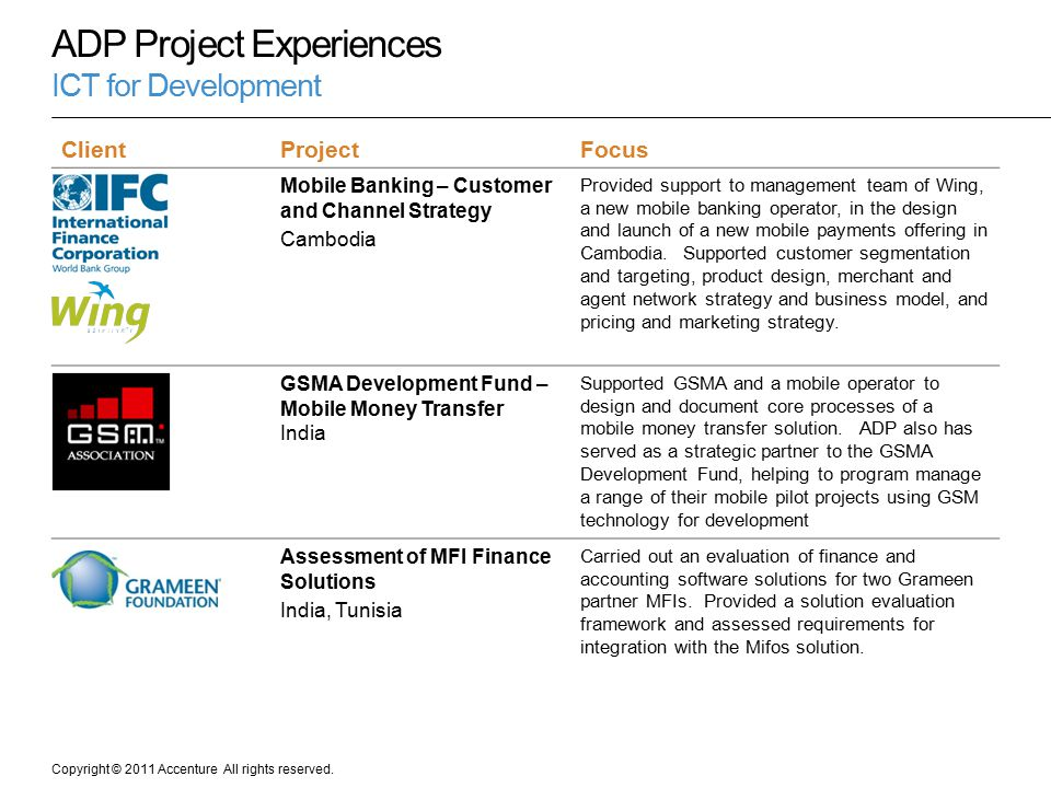 ADP Project Experiences ICT for Development