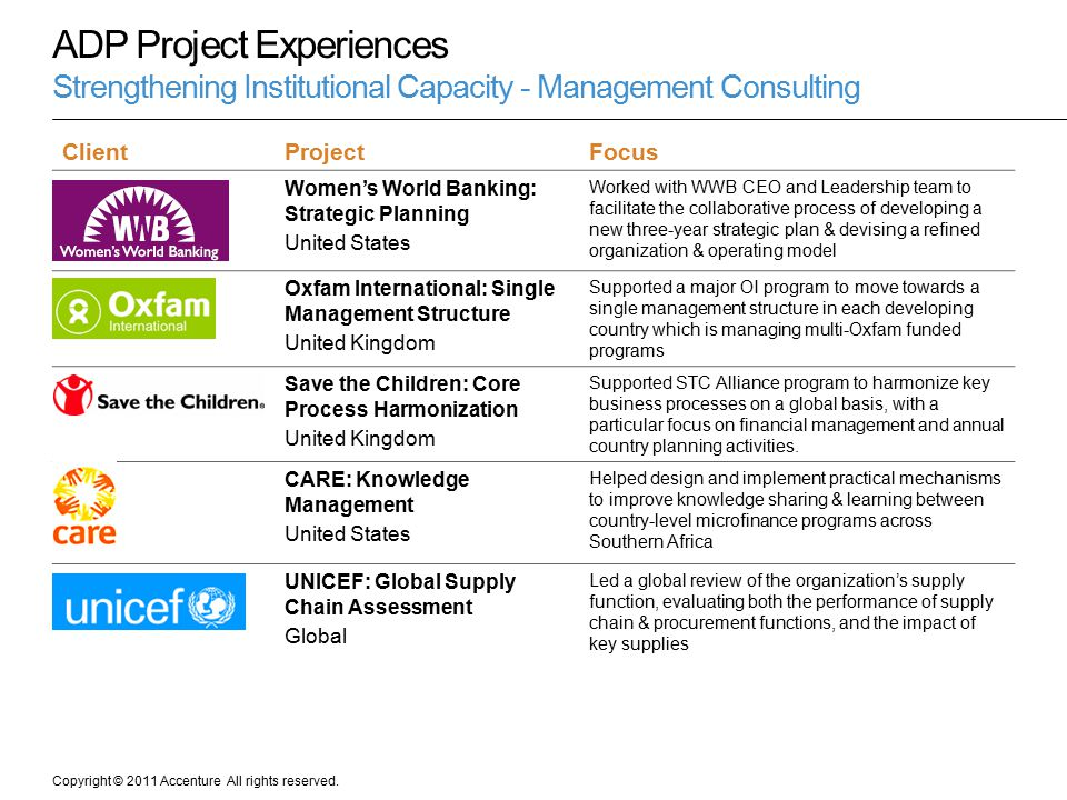 ADP Project Experiences Strengthening Institutional Capacity - Management Consulting
