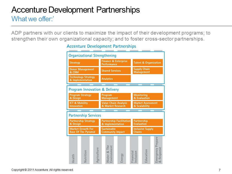 Accenture Development Partnerships What we offer:'