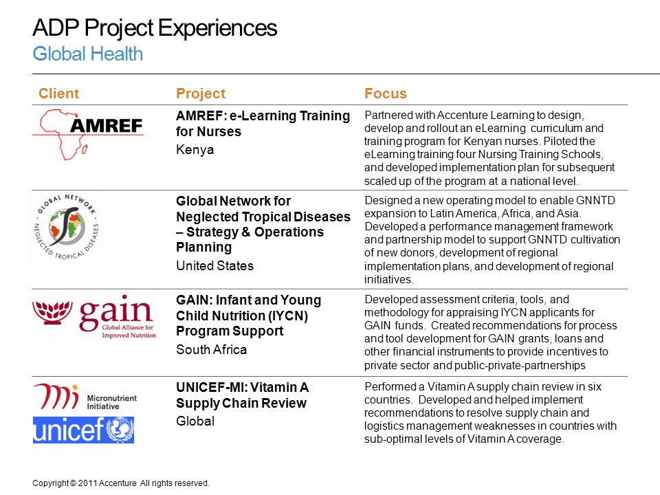 ADP Project Experiences Global Health