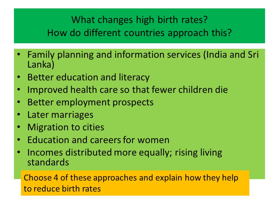 What changes high birth rates How do different countries approach this