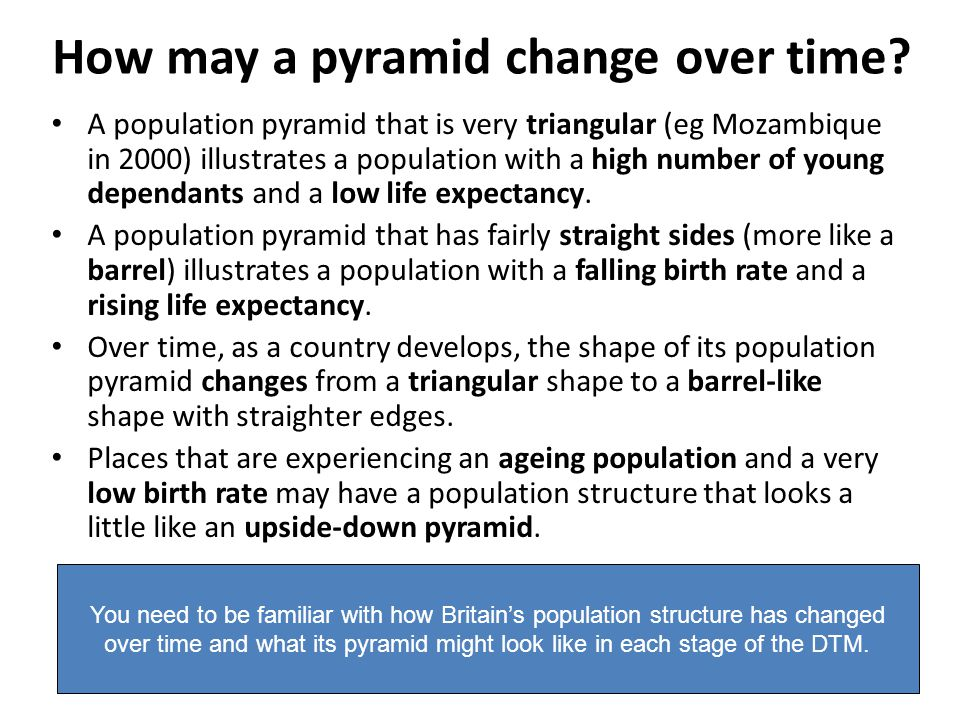 How may a pyramid change over time