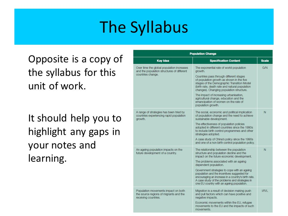 The Syllabus Opposite is a copy of the syllabus for this unit of work.