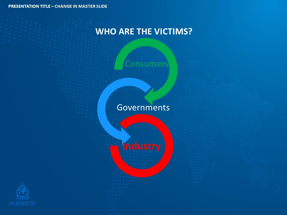 WHO ARE THE VICTIMS Consumers Governments Industry