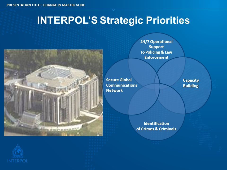INTERPOL'S Strategic Priorities