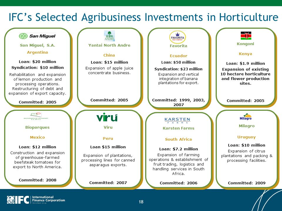 IFC's Selected Agribusiness Investments in Horticulture