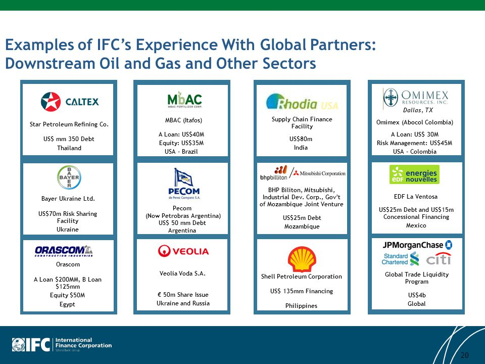 IFC's Experience in the Chemicals Sector