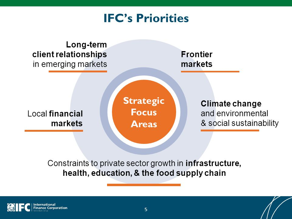 IFC's Priorities Strategic Focus Areas Long-term client relationships