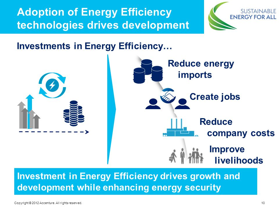 Adoption of Energy Efficiency technologies drives development