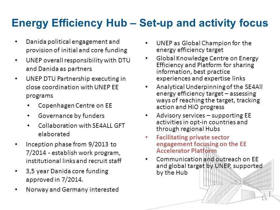 Energy Efficiency Hub – Set-up and activity focus