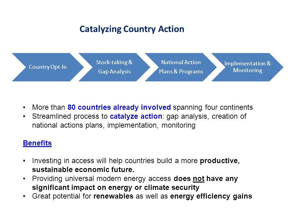 Catalyzing Country Action