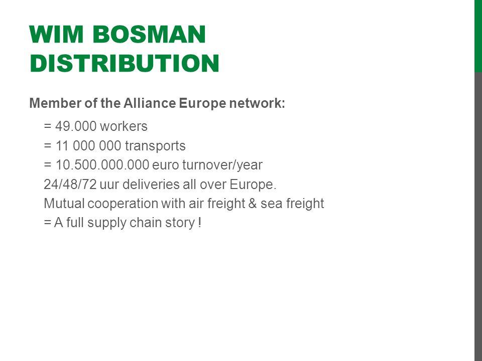 Wim Bosman distribution