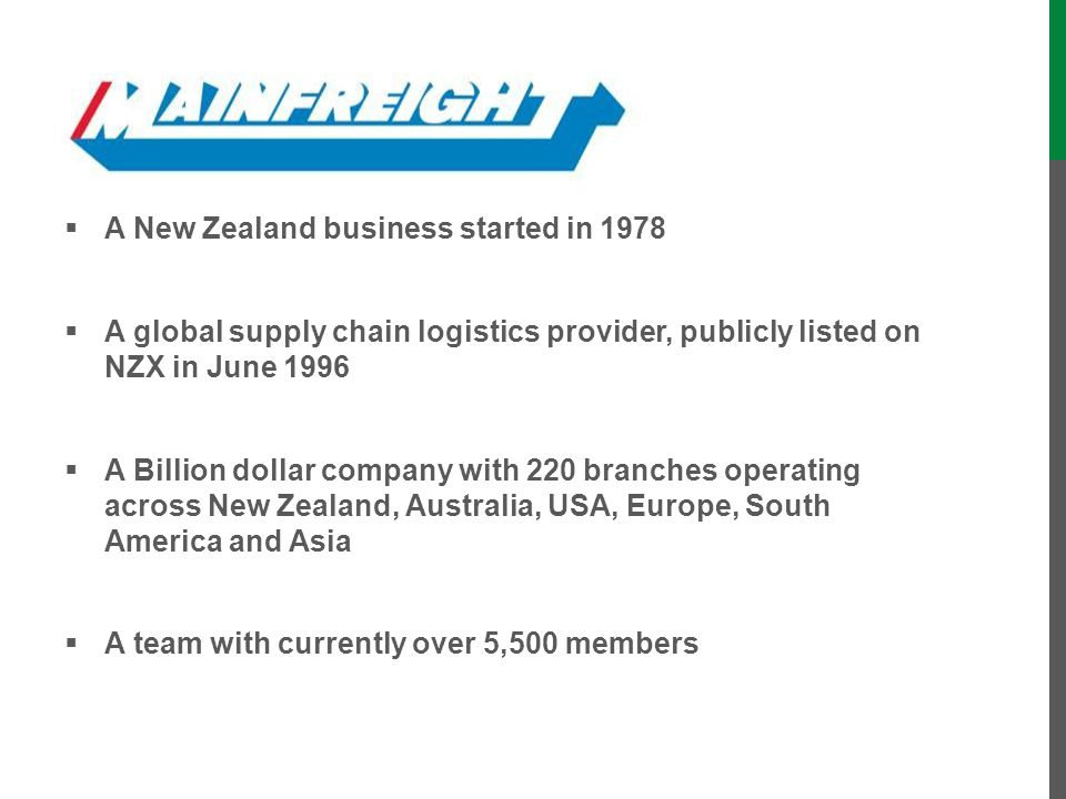 A New Zealand business started in 1978