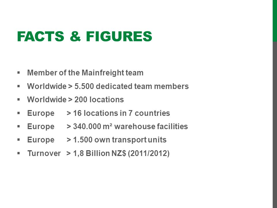 Facts & Figures Member of the Mainfreight team