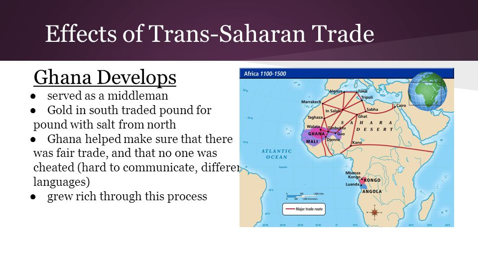 Effects of Trans-Saharan Trade