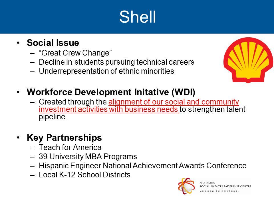 Shell Social Issue Workforce Development Initative (WDI)