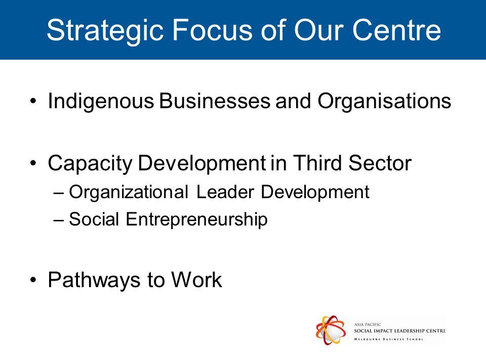 Strategic Focus of Our Centre