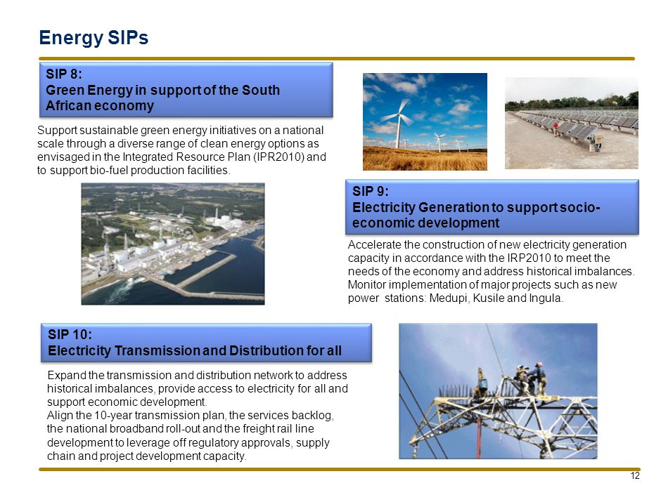 Spatial SIPs SIP 6: Integrated Municipal Infrastructure Project SIP 7: