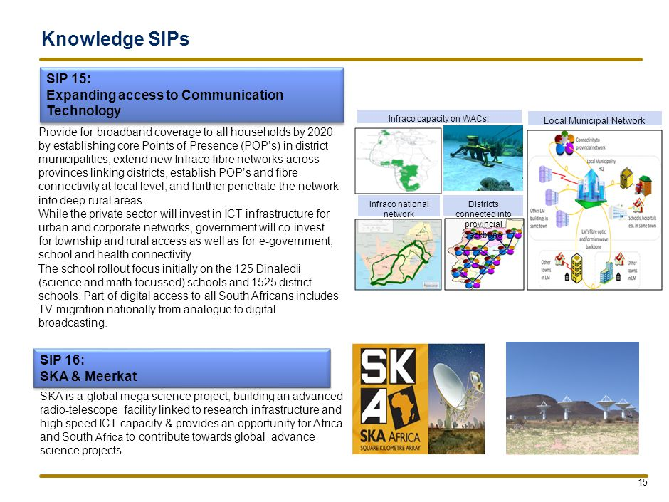 Regional SIPs Population: 1 bn. Arable land. Water resources. Oil, gas and mineral resources. Growing economies.