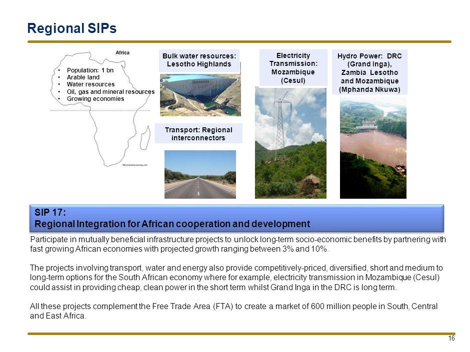 Water and Sanitation SIP