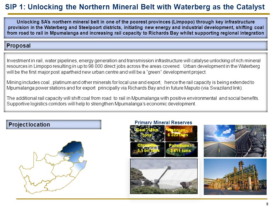 SIP 1: Unlocking the Northern Mineral Belt with Waterberg as the Catalyst