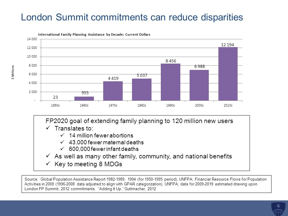 London Summit commitments can reduce disparities