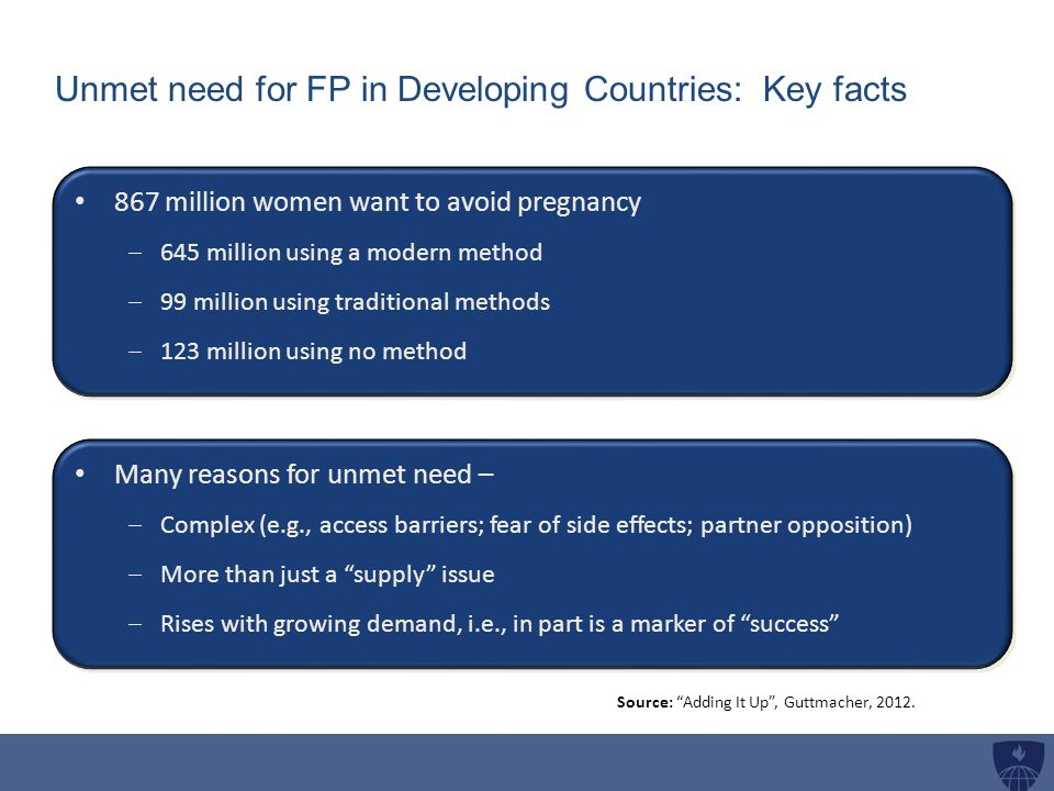 Unmet need for FP in Developing Countries: Key facts