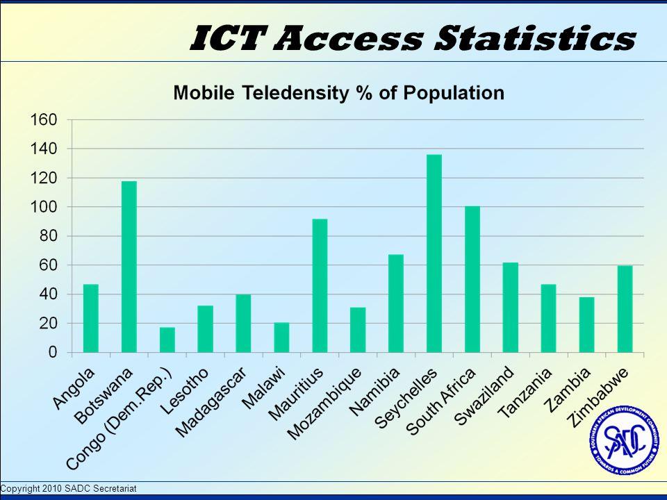 ICT Access Statistics