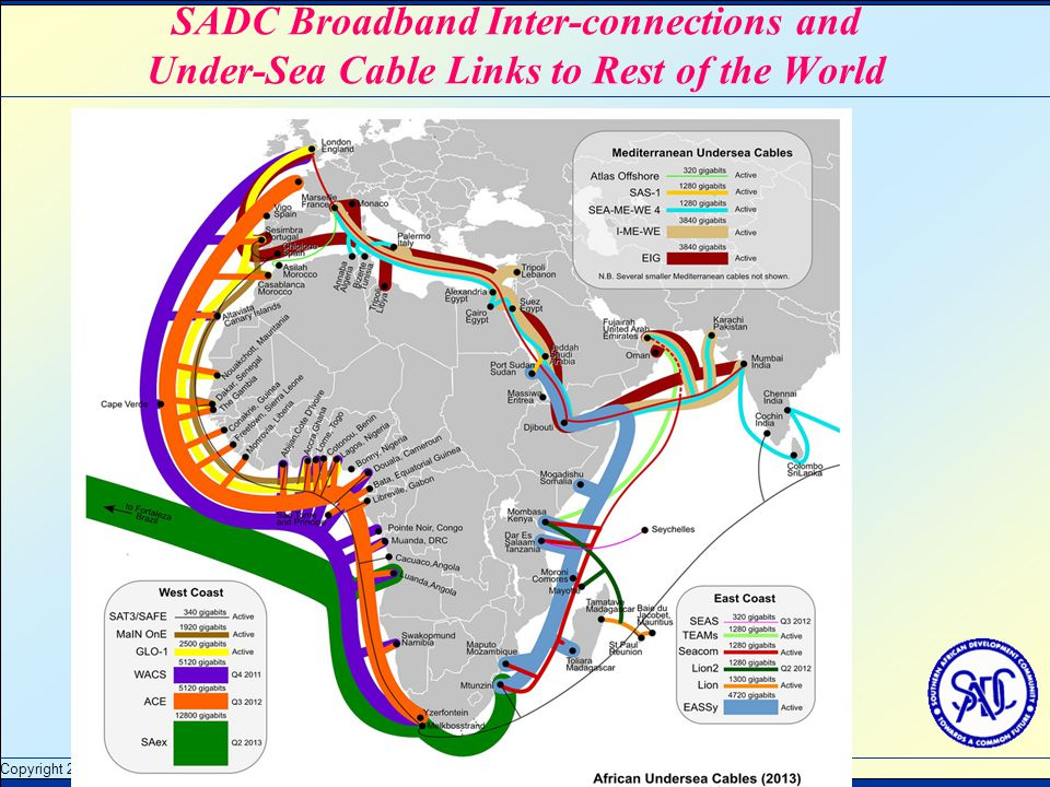 SADC Broadband Inter-connections and Under-Sea Cable Links to Rest of the World