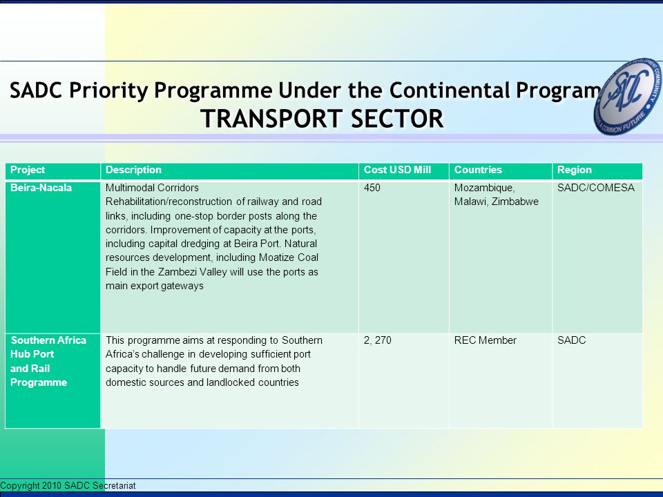 SADC Priority Programme Under the Continental Programme TRANSPORT SECTOR