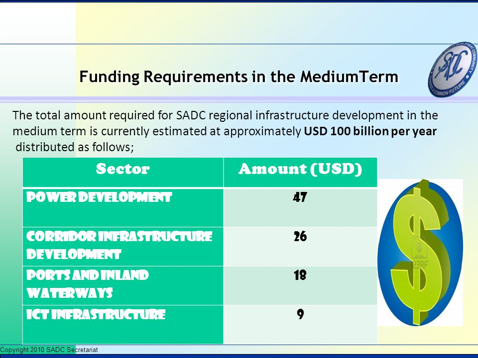 Funding Requirements in the MediumTerm
