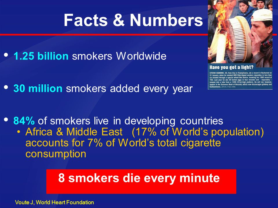 8 smokers die every minute