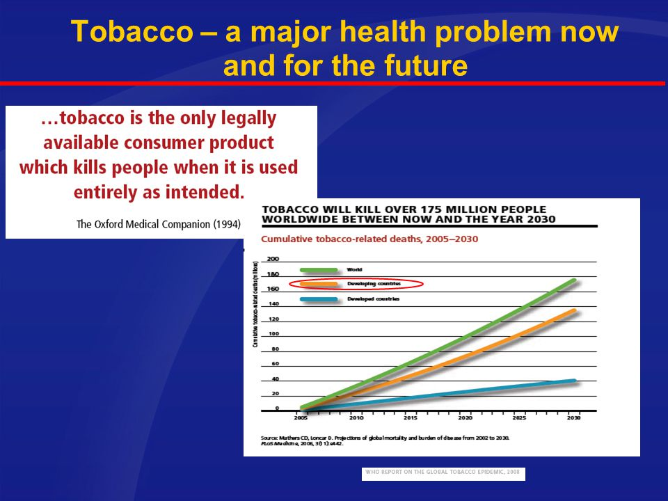 Tobacco – a major health problem now and for the future