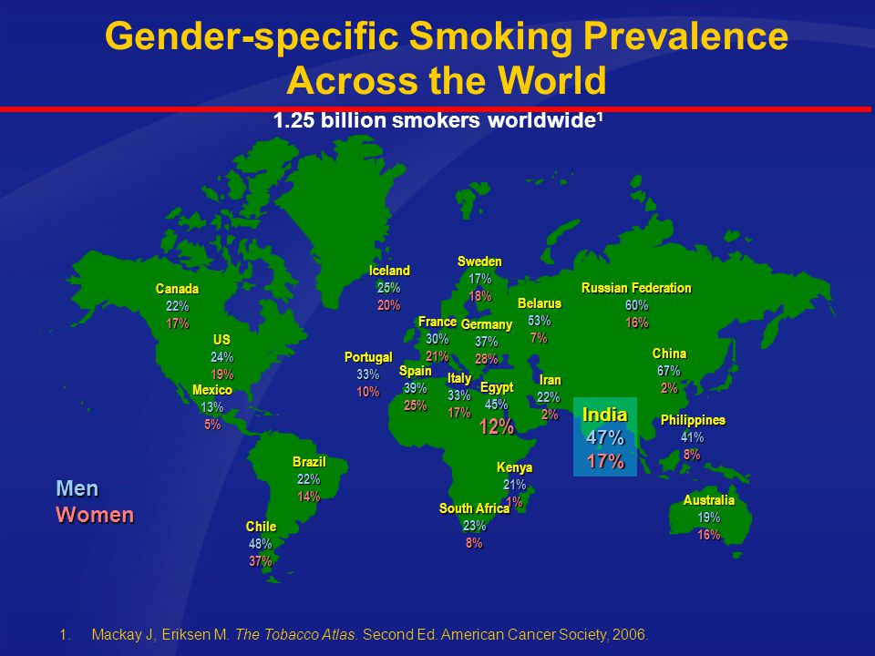 Gender-specific Smoking Prevalence Across the World