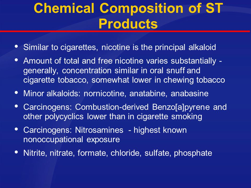 Chemical Composition of ST Products
