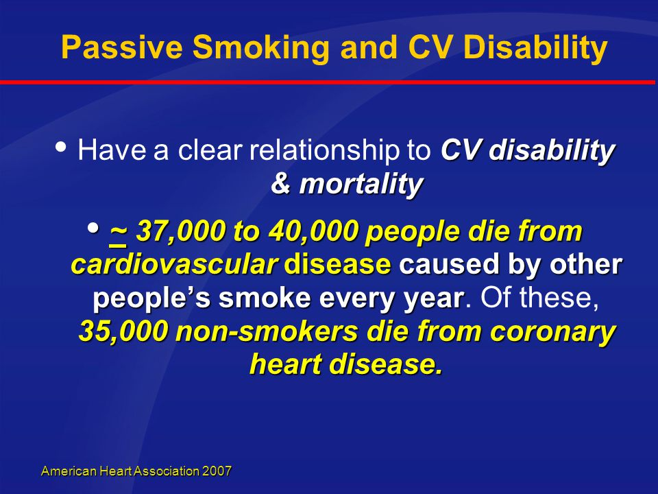 Passive Smoking and CV Disability