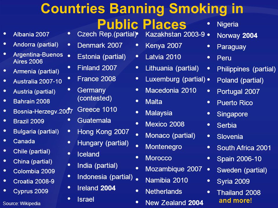 Countries Banning Smoking in Public Places