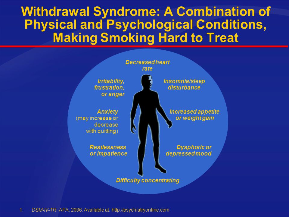 Withdrawal Syndrome: A Combination of Physical and Psychological Conditions, Making Smoking Hard to Treat