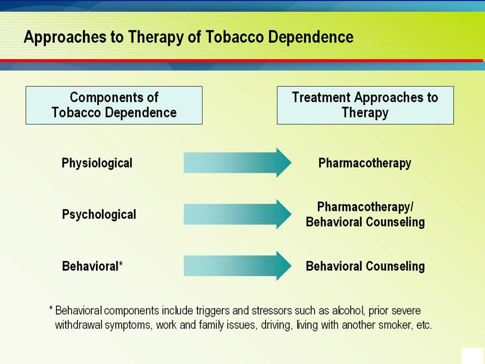 Reference Rigotti NA. Treatment of tobacco use and dependence. N Engl J Med. 2002;346:506-512.