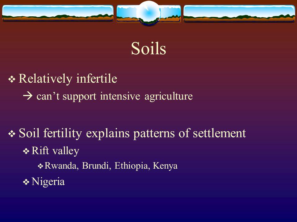 Soils Relatively infertile
