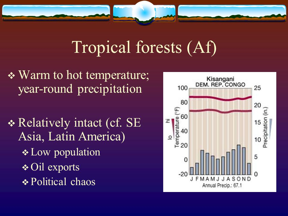 Tropical forests (Af) Warm to hot temperature; year-round precipitation. Relatively intact (cf. SE Asia, Latin America)