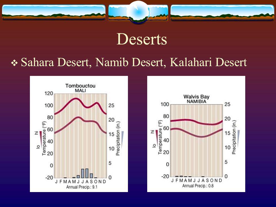 Deserts Sahara Desert, Namib Desert, Kalahari Desert