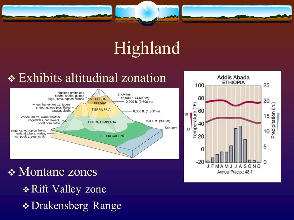 Highland Exhibits altitudinal zonation Montane zones Rift Valley zone