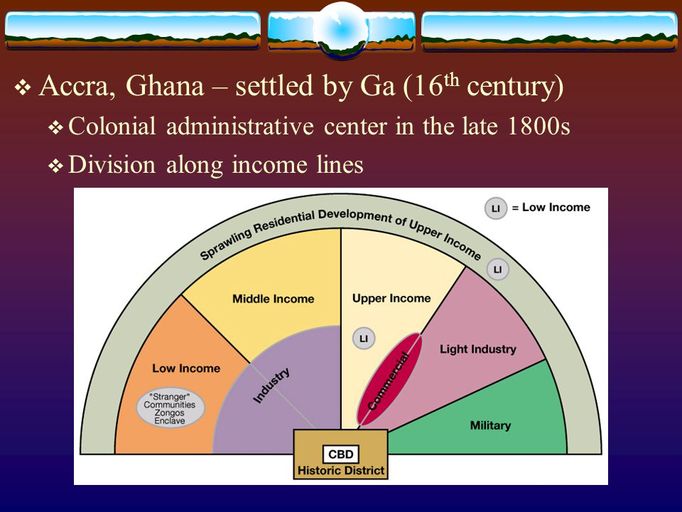 Accra, Ghana – settled by Ga (16th century)
