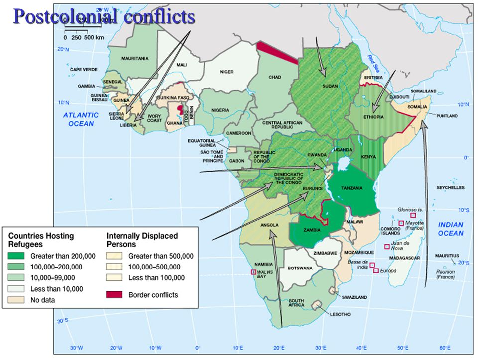 Postcolonial conflicts