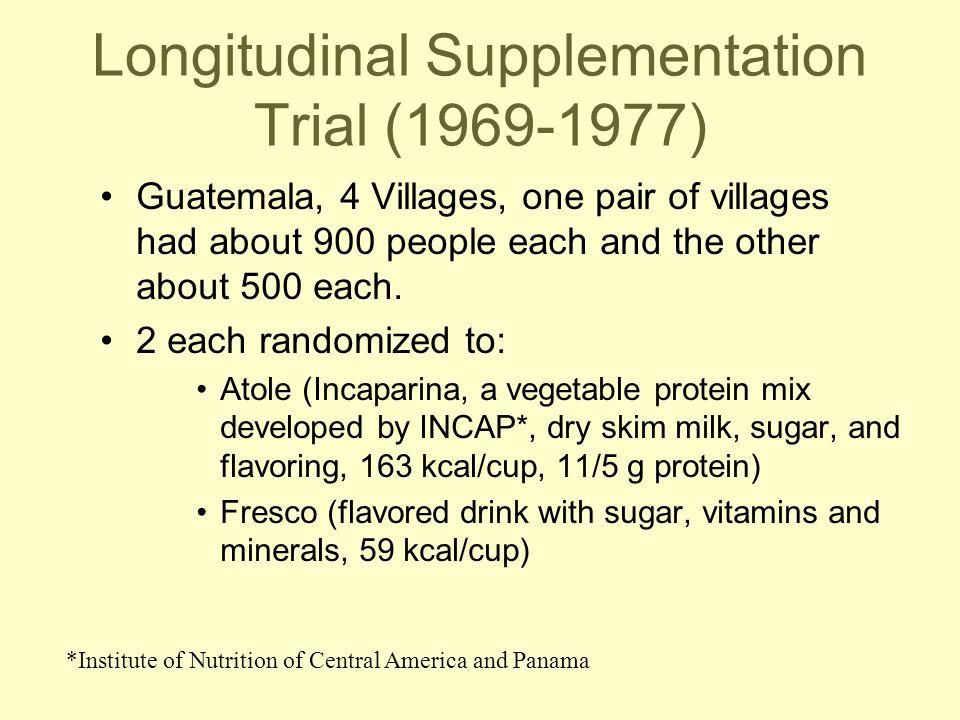 Longitudinal Supplementation Trial (1969-1977)